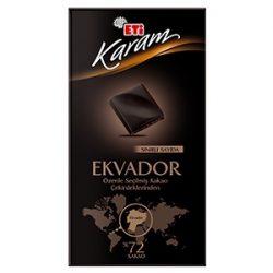 Eti Karam Ekvador